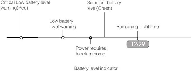 Индикатор уровня заряда батареи отображается в приложении DJI GO